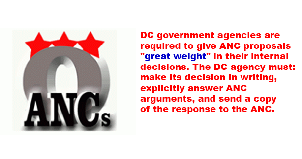 "DCRA and the Advisory Neighborhood Commission (ANC) ""Great Weight"" Proposal"